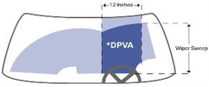 Driver's primary viewing area DPVA